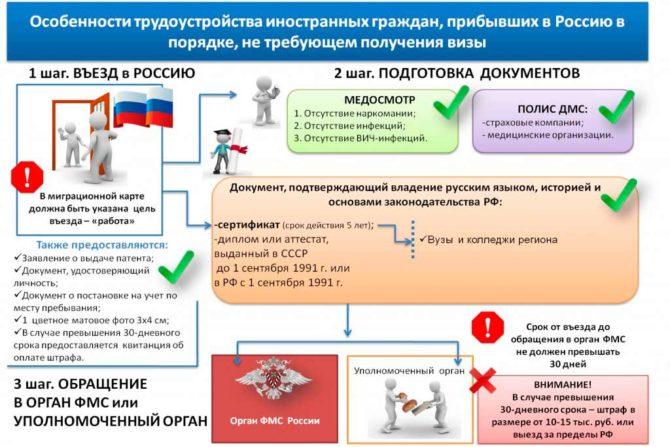 Перечень документов при приеме на работу