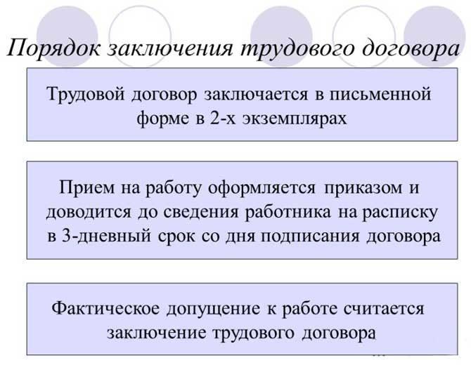 Изображение - Трудовой договор с индивидуальным предпринимателем 4-1-670x520