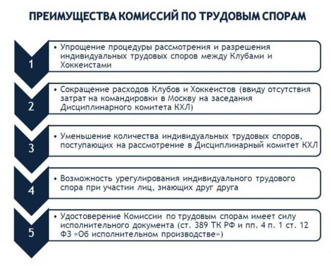 Изображение - Как образуется комитет по трудовым спорам на предприятии и как туда обратиться 3-2-670x539